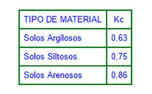 aterro-obra2