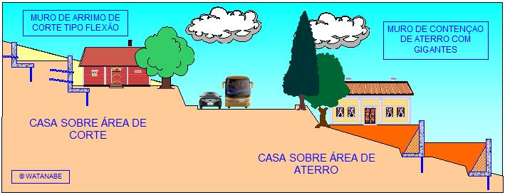 aterro-obra3
